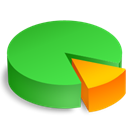 Analytics, statistics, share, pie, chart, graph LimeGreen icon