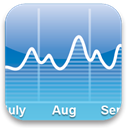 graph, chart CornflowerBlue icon
