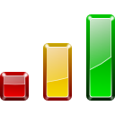 Gnome, power, Stats, statistics Lime icon