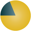 chart Goldenrod icon