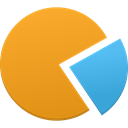 chart, pie Goldenrod icon