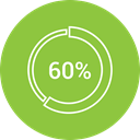 chart, graph, Diagram, Pie chart, pie graph, Sixty YellowGreen icon