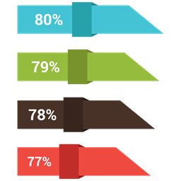 Graph Growth Infographic Business Graph Business Growth Icon